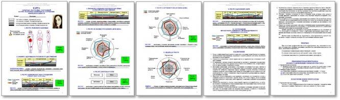 Мониторинг эмоционального состояния - Карта ресурса